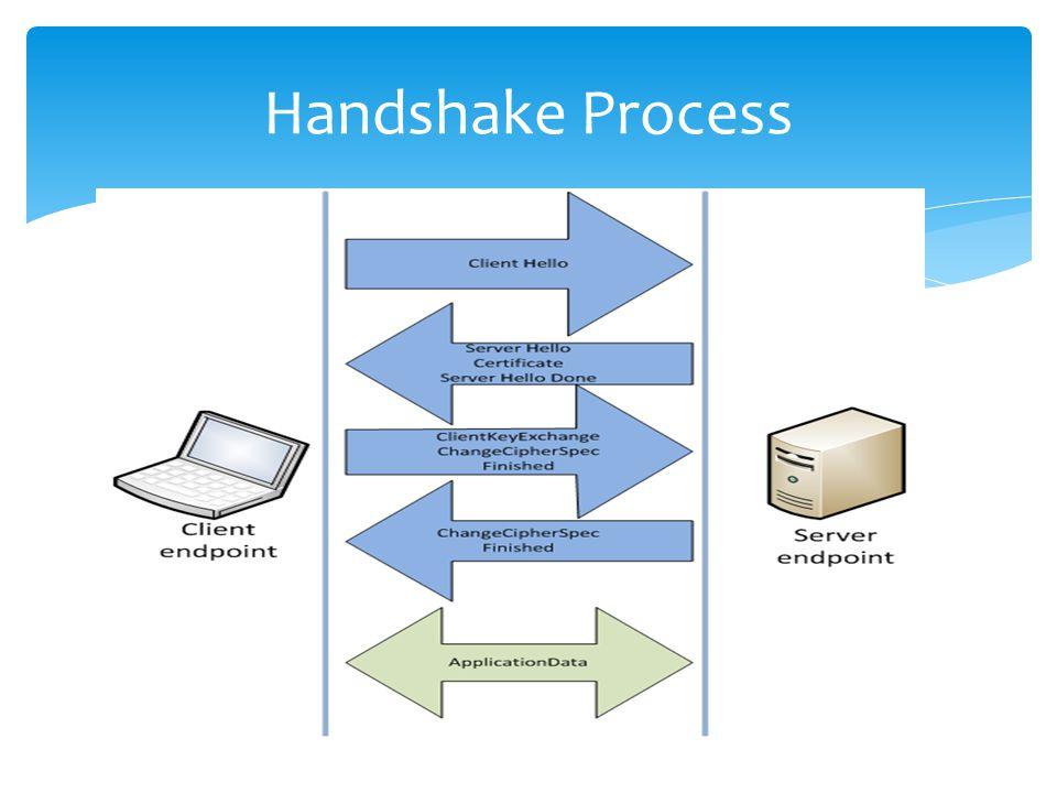 Handshake Process