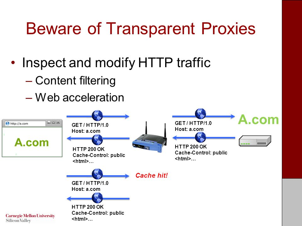 Beware of Transparent Proxies Inspect and modify HTTP traffic –Content filtering –Web acceleration HTTP 200 OK Cache-Control: public … A.com GET / HTTP/1.0 Host: a.com GET / HTTP/1.0 Host: a.com GET / HTTP/1.0 Host: a.com HTTP 200 OK Cache-Control: public … Cache hit.