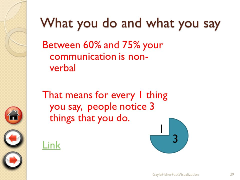 However, 60% to 75% of communication is non-verbal (what you do, not what you say) As much as 3/4 of your communication is what you do, NOT what you s