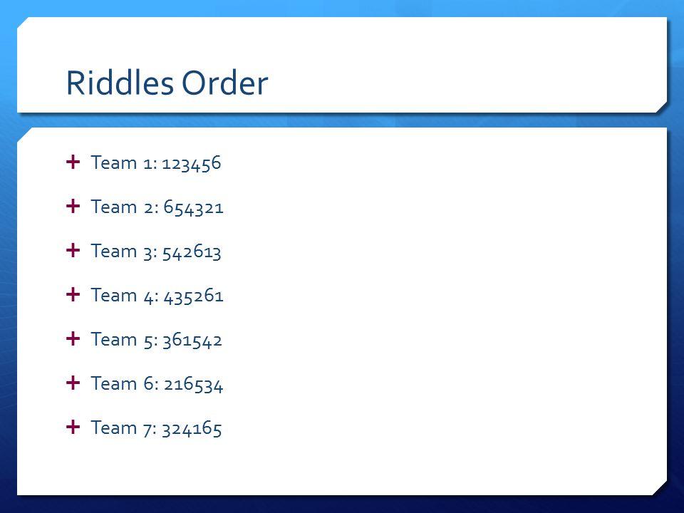 Riddles Order  Team 1: 123456  Team 2: 654321  Team 3: 542613  Team 4: 435261  Team 5: 361542  Team 6: 216534  Team 7: 324165