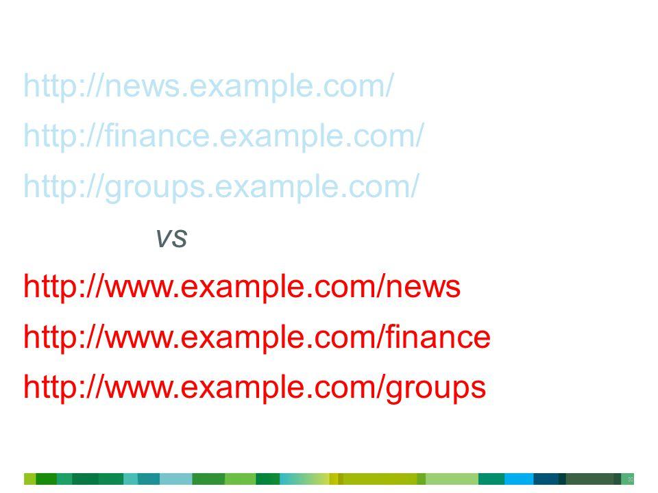 30 http://news.example.com/ http://finance.example.com/ http://groups.example.com/ vs http://www.example.com/news http://www.example.com/finance http://www.example.com/groups