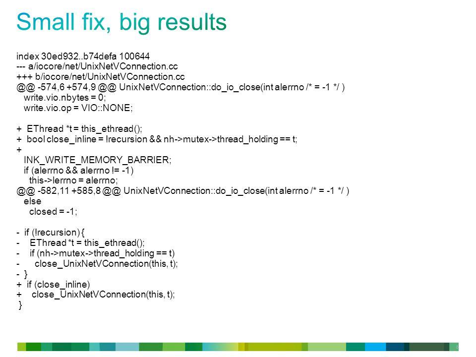 8 index 30ed932..b74defa 100644 --- a/iocore/net/UnixNetVConnection.cc +++ b/iocore/net/UnixNetVConnection.cc @@ -574,6 +574,9 @@ UnixNetVConnection::do_io_close(int alerrno /* = -1 */ ) write.vio.nbytes = 0; write.vio.op = VIO::NONE; + EThread *t = this_ethread(); + bool close_inline = !recursion && nh->mutex->thread_holding == t; + INK_WRITE_MEMORY_BARRIER; if (alerrno && alerrno != -1) this->lerrno = alerrno; @@ -582,11 +585,8 @@ UnixNetVConnection::do_io_close(int alerrno /* = -1 */ ) else closed = -1; - if (!recursion) { - EThread *t = this_ethread(); - if (nh->mutex->thread_holding == t) - close_UnixNetVConnection(this, t); - } + if (close_inline) + close_UnixNetVConnection(this, t); }