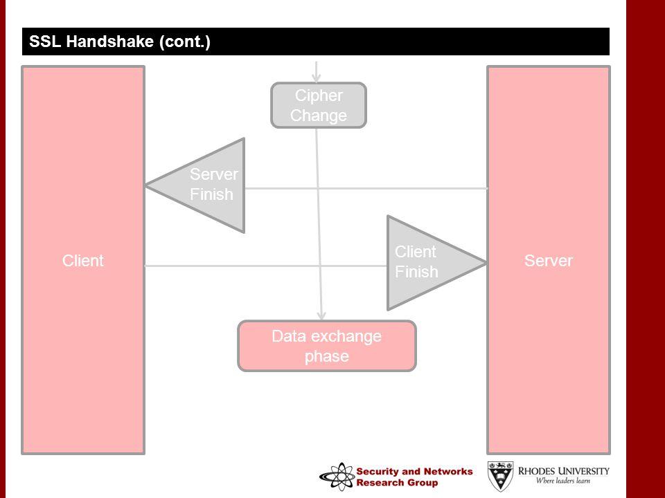 SSL Handshake (cont.) ClientServer Cipher Change Data exchange phase Server Finish Client Finish