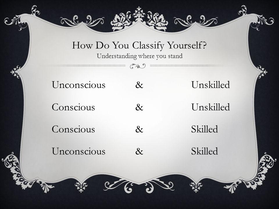 Unconscious &Unskilled Conscious&Unskilled Conscious&Skilled Unconscious&Skilled How Do You Classify Yourself.