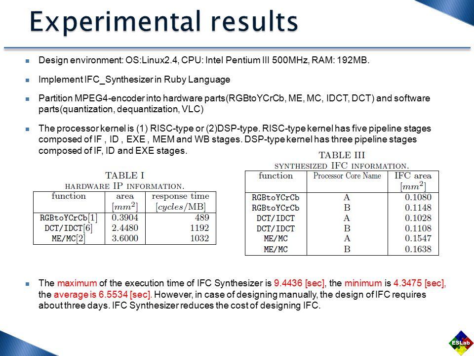 Design environment: OS:Linux2.4, CPU: Intel Pentium III 500MHz, RAM: 192MB.