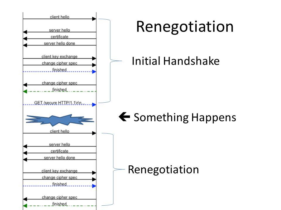 Renegotiation Initial Handshake  Something Happens Renegotiation