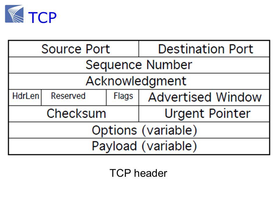 TCP TCP header