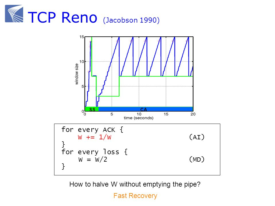 TCP Reno (Jacobson 1990) CASS for every ACK { W += 1/W (AI) } for every loss { W = W/2 (MD) } How to halve W without emptying the pipe? Fast Recovery