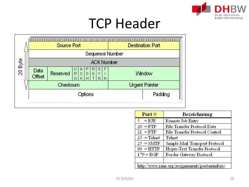 TCP Header W. Schulte15