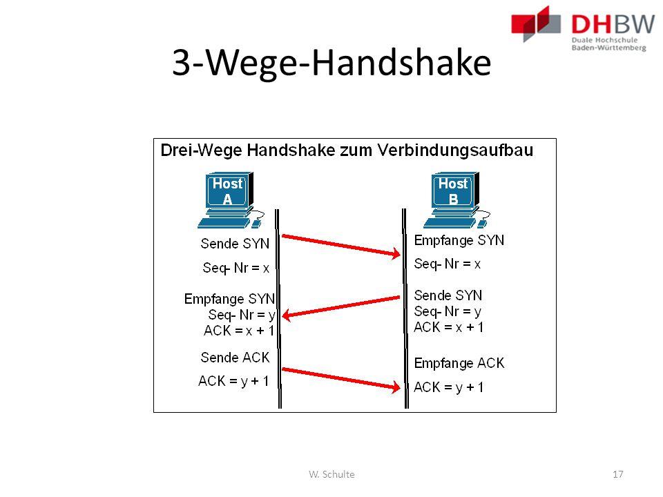 3-Wege-Handshake W. Schulte17