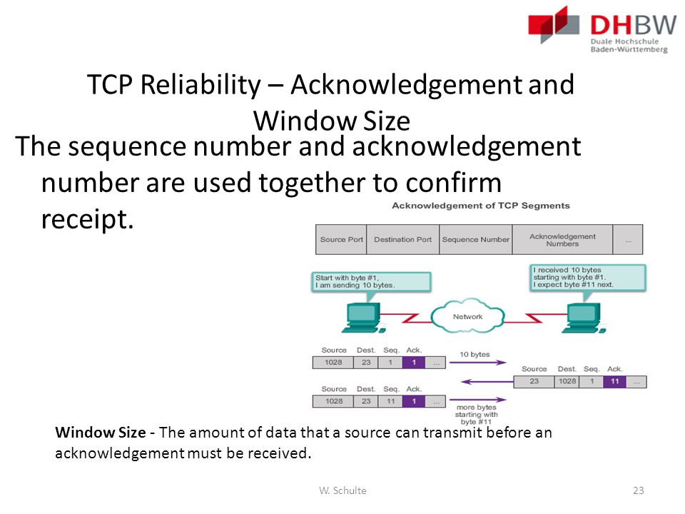 TCP Reliability – Acknowledgement and Window Size The sequence number and acknowledgement number are used together to confirm receipt. Window Size - T