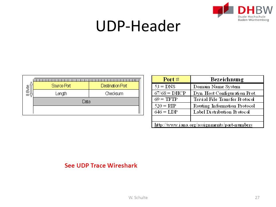 UDP-Header W. Schulte27 See UDP Trace Wireshark