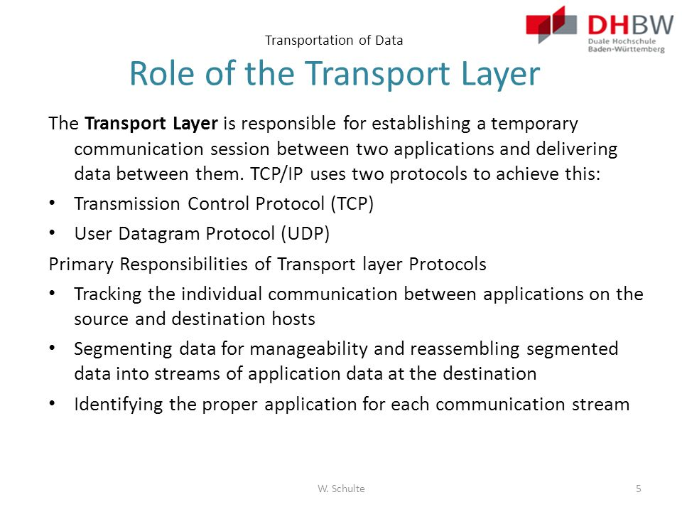 Transportation of Data Role of the Transport Layer The Transport Layer is responsible for establishing a temporary communication session between two a