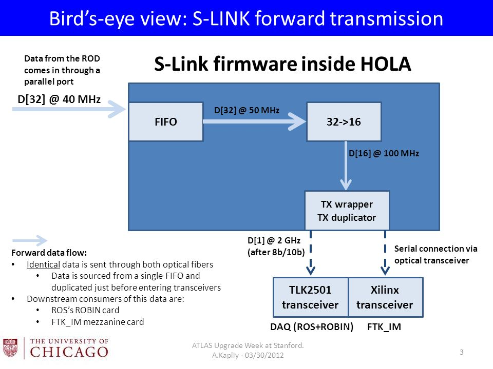 Bird's-eye view: S-LINK return channel & XOFF ATLAS Upgrade Week at Stanford.
