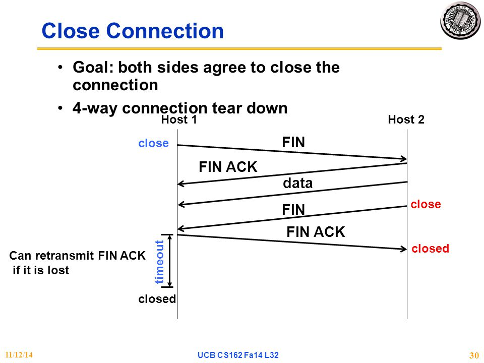 Close Connection Goal: both sides agree to close the connection 4-way connection tear down FIN FIN ACK FIN FIN ACK Host 1Host 2 Can retransmit FIN ACK if it is lost timeout closed close closed data 11/12/14UCB CS162 Fa14 L32 30