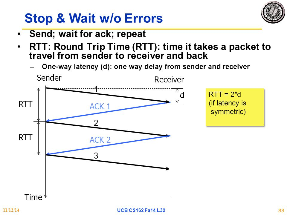 Stop & Wait w/o Errors Send; wait for ack; repeat RTT: Round Trip Time (RTT): time it takes a packet to travel from sender to receiver and back –One-way latency (d): one way delay from sender and receiver ACK 1 Time Sender Receiver 1 2 ACK 2 3 RTT RTT = 2*d (if latency is symmetric) RTT = 2*d (if latency is symmetric) d 11/12/14UCB CS162 Fa14 L32 33