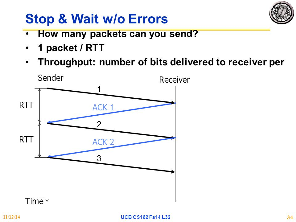 Stop & Wait w/o Errors How many packets can you send.