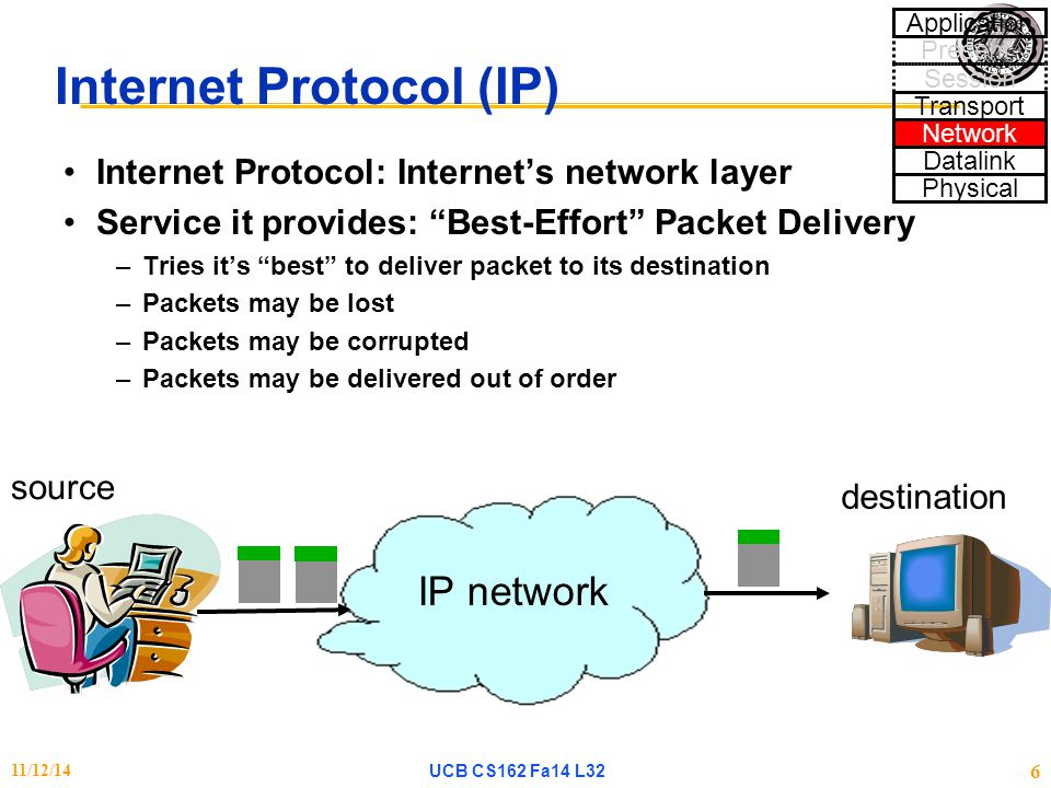 Open Connection: 3-Way Handshaking Server waits for new connection calling listen() Sender call connect() passing socket which contains server's IP address and port number –OS sends a special packet (SYN) containing a proposal for first sequence number, x Client (initiator) Server SYN, SeqNum = x Active Open Passive Open connect()listen() time 11/12/14UCB CS162 Fa14 L32 27