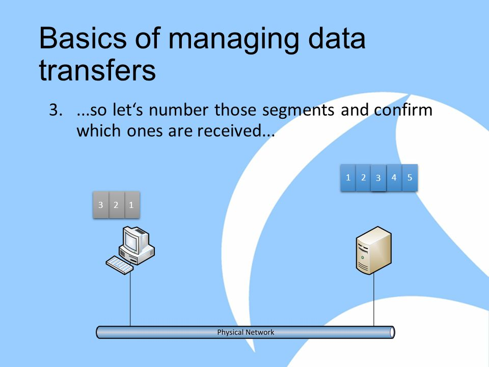 3 3 Basics of managing data transfers 3....so let's number those segments and confirm which ones are received... 1 1 2 2 3 3 4 4 5 5 1 1 2 2 3 3