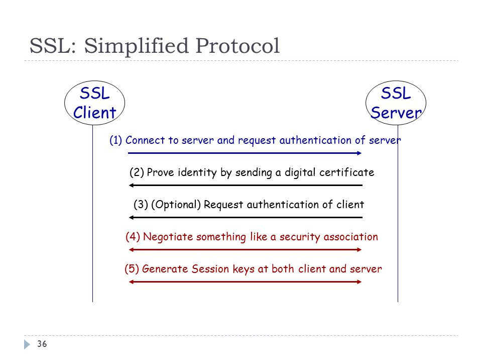 SSL: Simplified Protocol 36 SSL Client SSL Server (1) Connect to server and request authentication of server (2) Prove identity by sending a digital certificate (3) (Optional) Request authentication of client (4) Negotiate something like a security association (5) Generate Session keys at both client and server