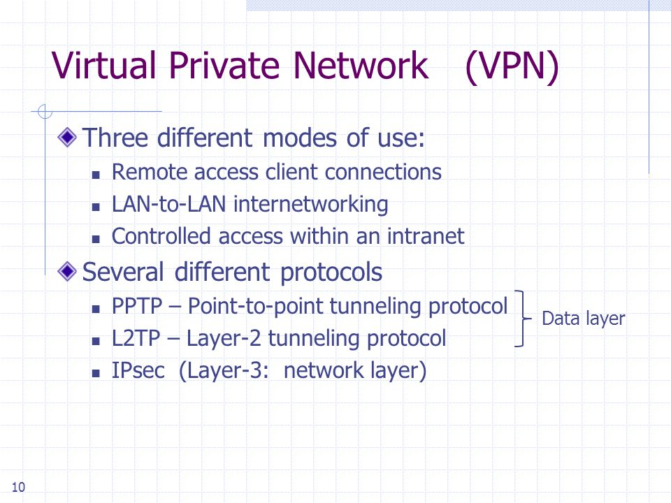 10 Virtual Private Network (VPN) Three different modes of use: Remote access client connections LAN-to-LAN internetworking Controlled access within an intranet Several different protocols PPTP – Point-to-point tunneling protocol L2TP – Layer-2 tunneling protocol IPsec (Layer-3: network layer) Data layer