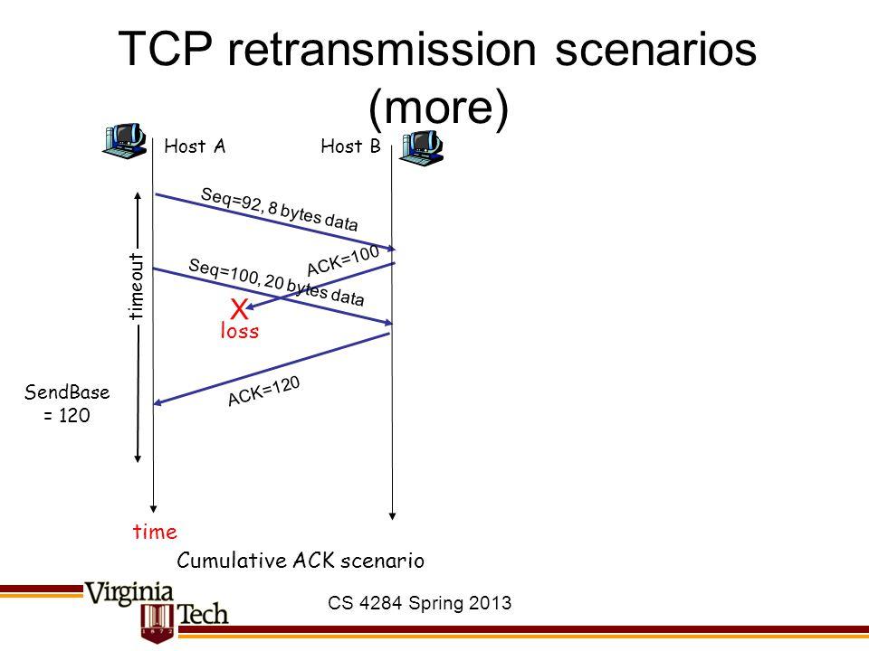 CS 4284 Spring 2013 TCP retransmission scenarios (more) Host A Seq=92, 8 bytes data ACK=100 loss timeout Cumulative ACK scenario Host B X Seq=100, 20