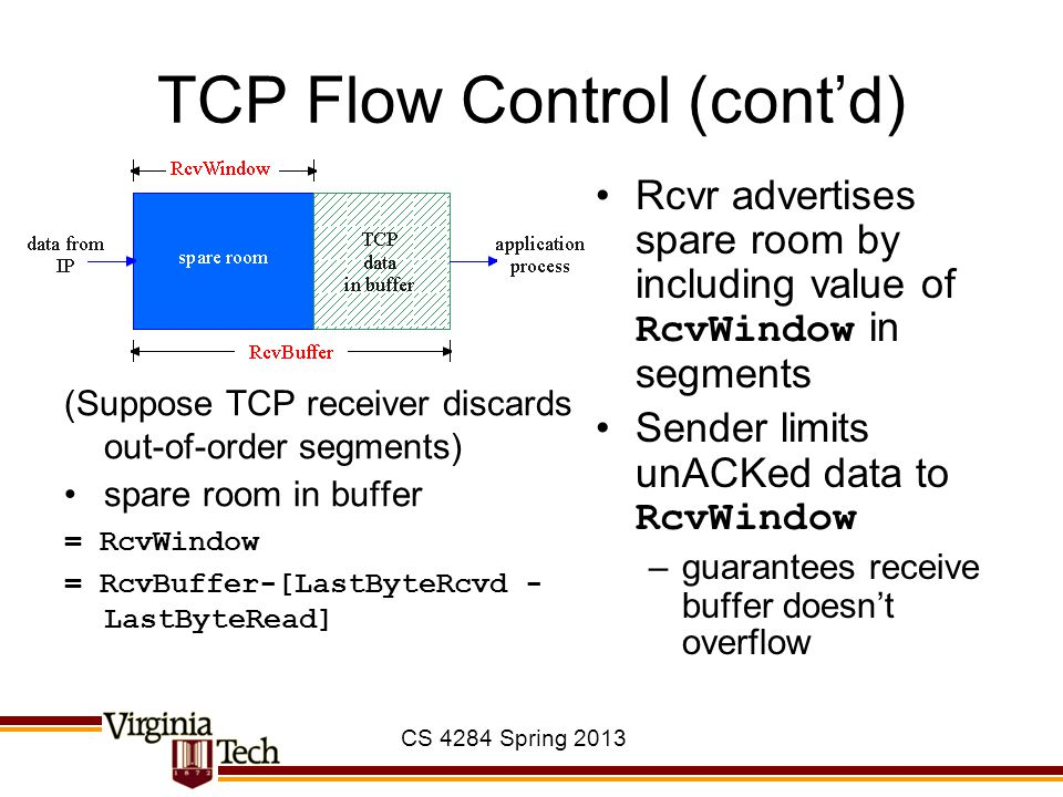 CS 4284 Spring 2013 TCP Flow Control (cont'd) (Suppose TCP receiver discards out-of-order segments) spare room in buffer = RcvWindow = RcvBuffer-[Last