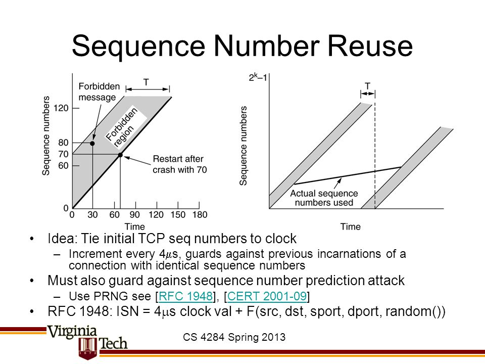 CS 4284 Spring 2013 Sequence Number Reuse Idea: Tie initial TCP seq numbers to clock –Increment every 4  s, guards against previous incarnations of a