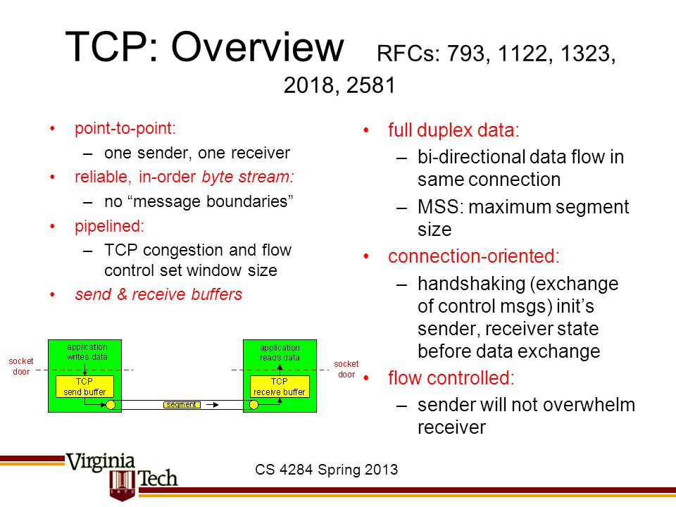 CS 4284 Spring 2013 TCP: Overview RFCs: 793, 1122, 1323, 2018, 2581 full duplex data: –bi-directional data flow in same connection –MSS: maximum segme