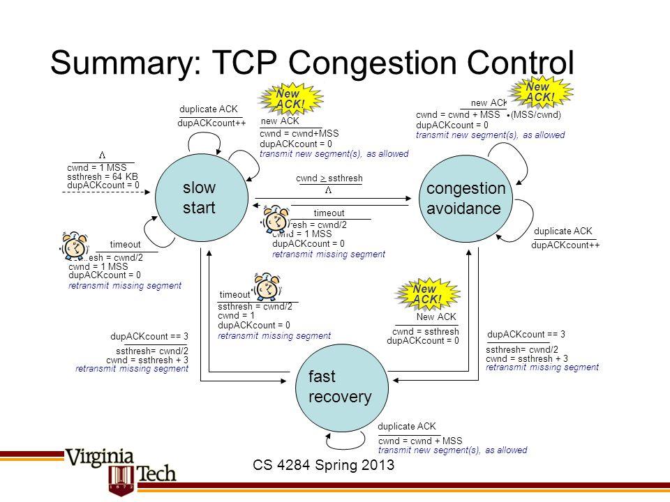 CS 4284 Spring 2013 Summary: TCP Congestion Control timeout ssthresh = cwnd/2 cwnd = 1 MSS dupACKcount = 0 retransmit missing segment  cwnd > ssthres
