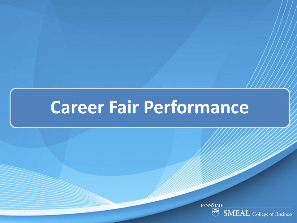 Career Fair Performance