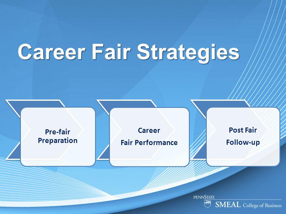 Career Fair Strategies Pre-fair Preparation Career Fair Performance Post Fair Follow-up