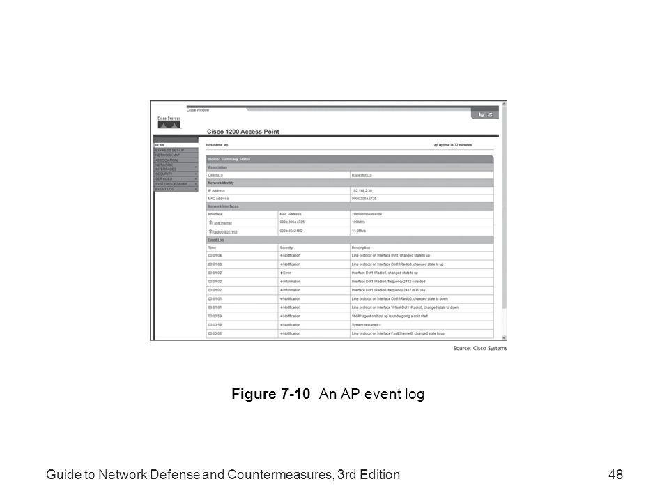 Guide to Network Defense and Countermeasures, 3rd Edition48 Figure 7-10 An AP event log