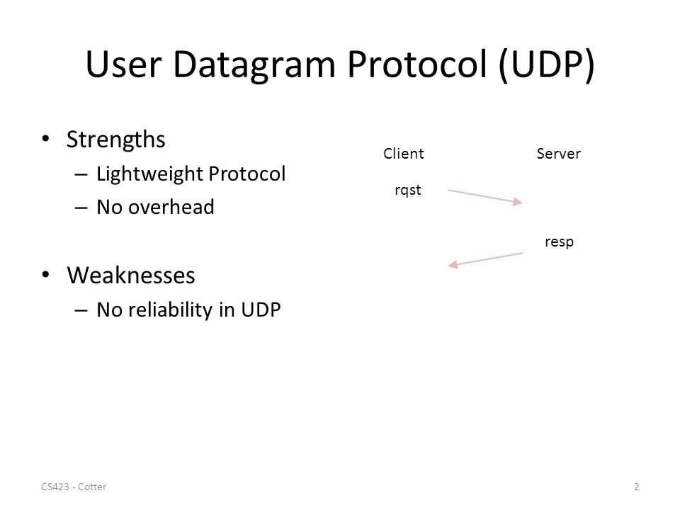 User Datagram Protocol (UDP) Strengths – Lightweight Protocol – No overhead Weaknesses – No reliability in UDP CS423 - Cotter2 Client Server rqst resp