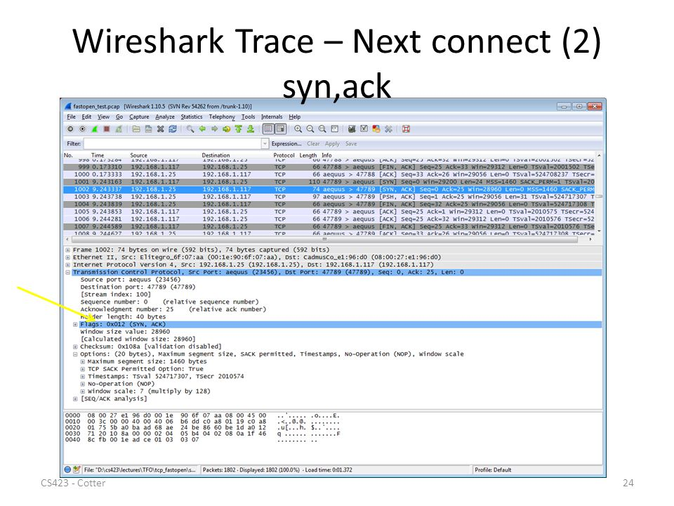 Wireshark Trace – Next connect (2) syn,ack CS423 - Cotter24