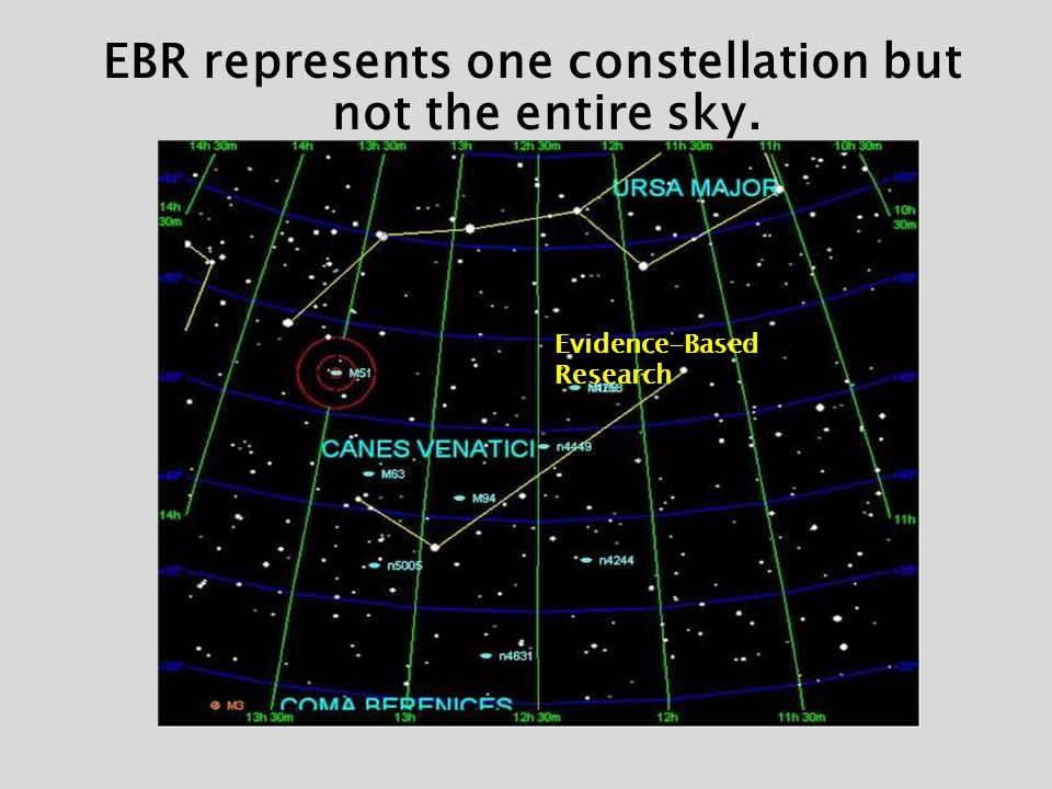 EBR represents one constellation but not the entire sky. Evidence-Based Research