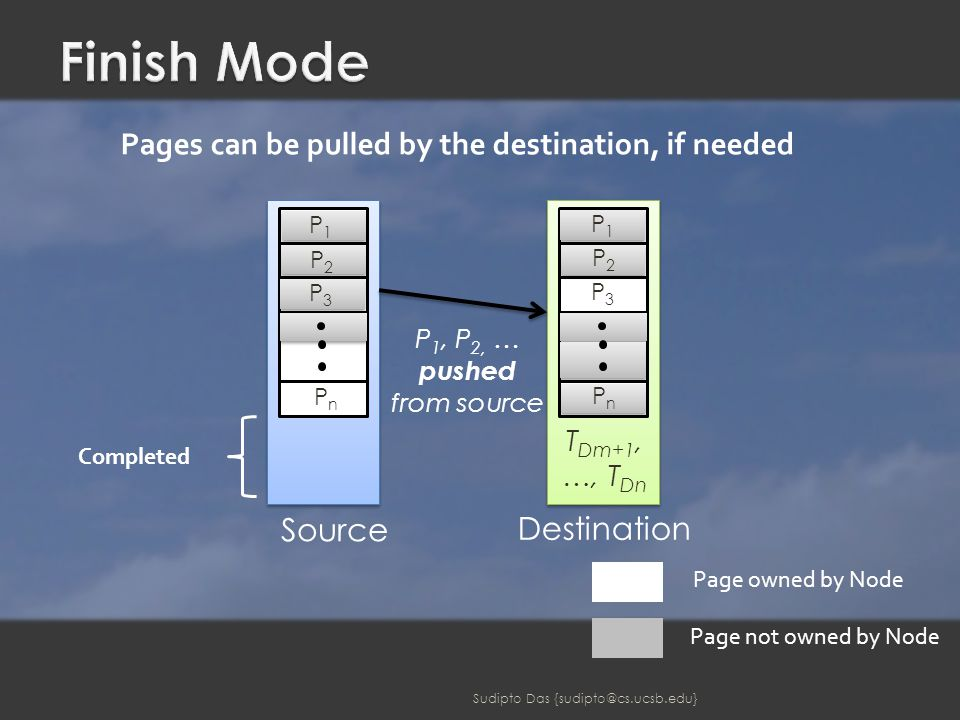 Sudipto Das {sudipto@cs.ucsb.edu} Pages can be pulled by the destination, if needed Completed Page owned by Node Page not owned by Node PnPn Source Destination P1P1 P2P2 P3P3 P 1, P 2, … pushed from source T Dm+1, …, T Dn PnPn P1P1 P2P2 P3P3