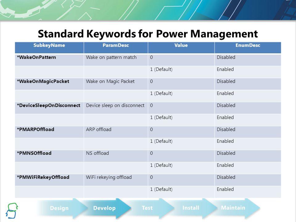 Standard Keywords for Power Management SubkeyNameParamDescValueEnumDesc *WakeOnPatternWake on pattern match0Disabled 1 (Default)Enabled *WakeOnMagicPa