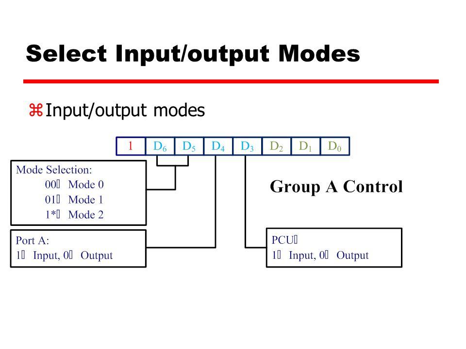 Select Input/output Modes zInput/output modes