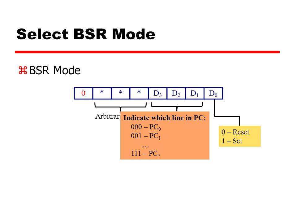 Select BSR Mode zBSR Mode Arbitrary value Indicate which line in PC: 000 – PC 0 001 – PC 1 … 111 – PC 7 0 – Reset 1 – Set