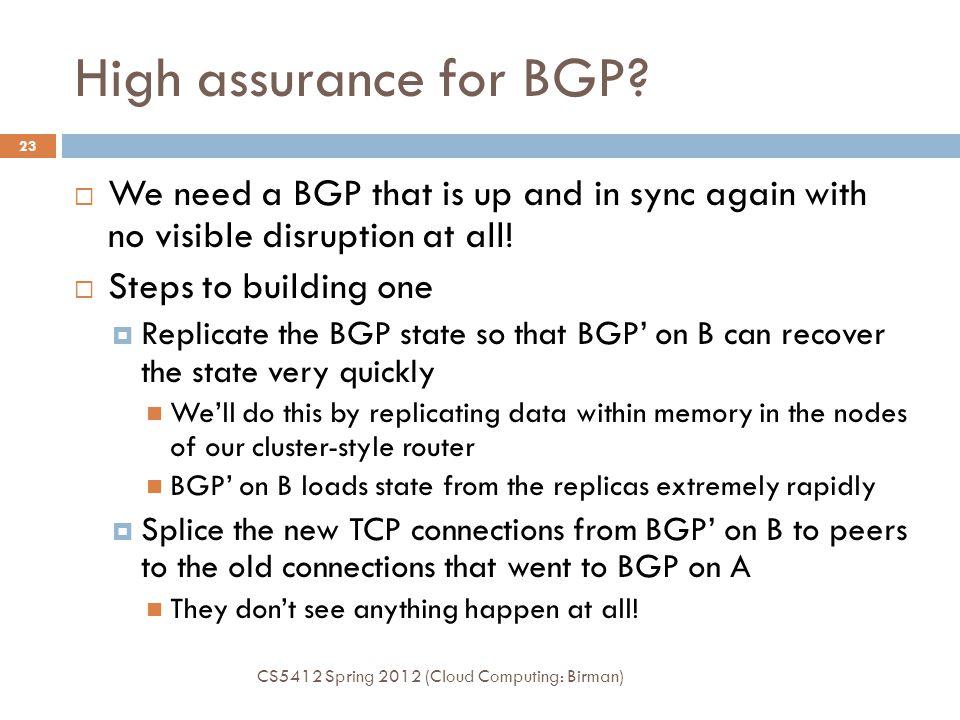 High assurance for BGP.
