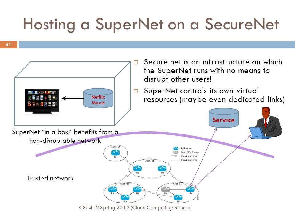 Hosting a SuperNet on a SecureNet CS5412 Spring 2012 (Cloud Computing: Birman) 41  Secure net is an infrastructure on which the SuperNet runs with no means to disrupt other users.