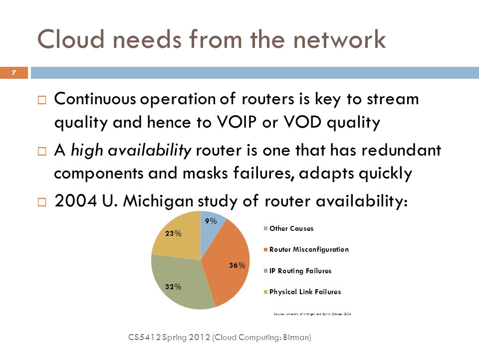 Cloud needs from the network CS5412 Spring 2012 (Cloud Computing: Birman) 7  Continuous operation of routers is key to stream quality and hence to VOIP or VOD quality  A high availability router is one that has redundant components and masks failures, adapts quickly  2004 U.