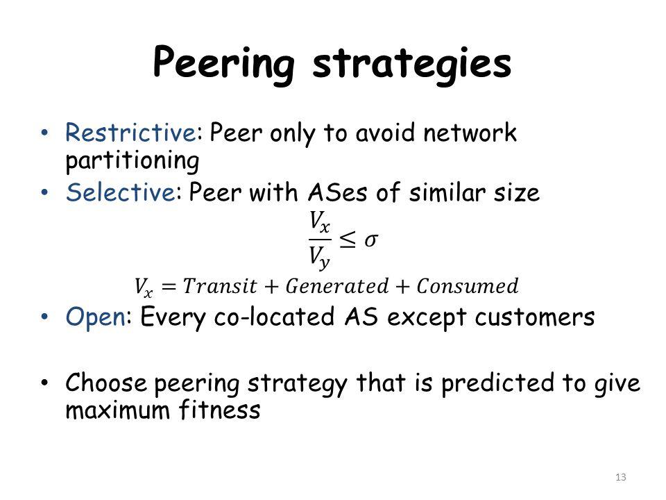 Peering strategies 13