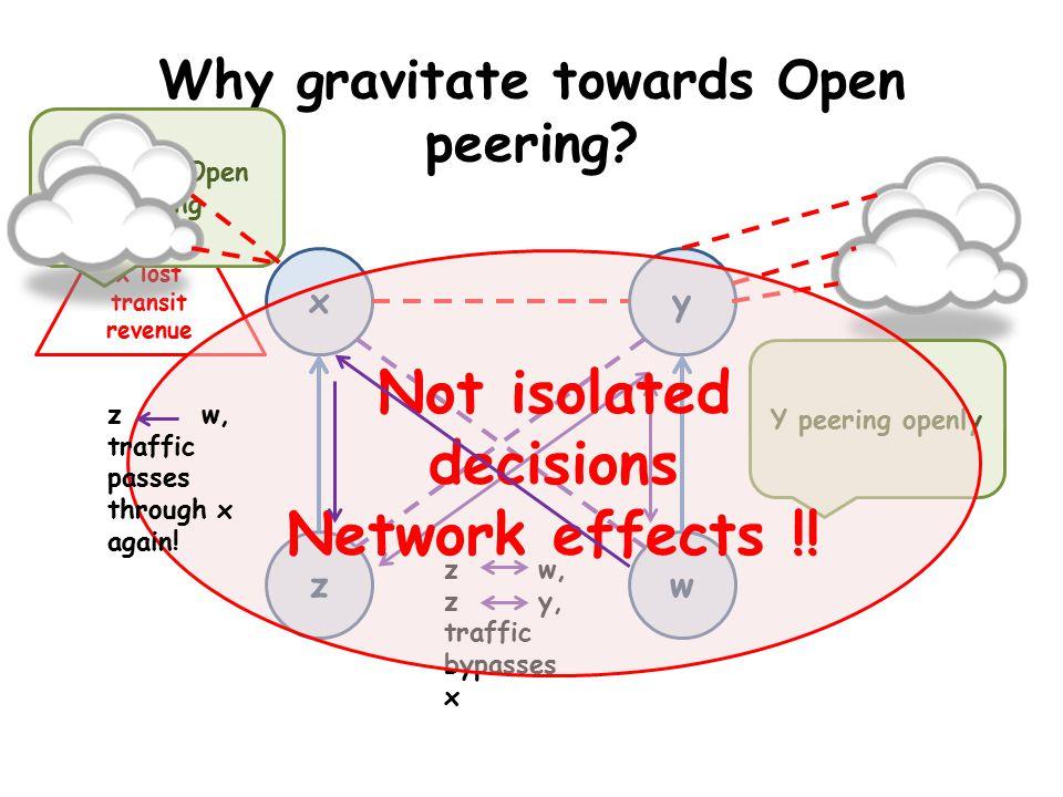 Why gravitate towards Open peering.