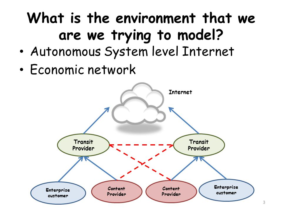 What is the environment that we are we trying to model.