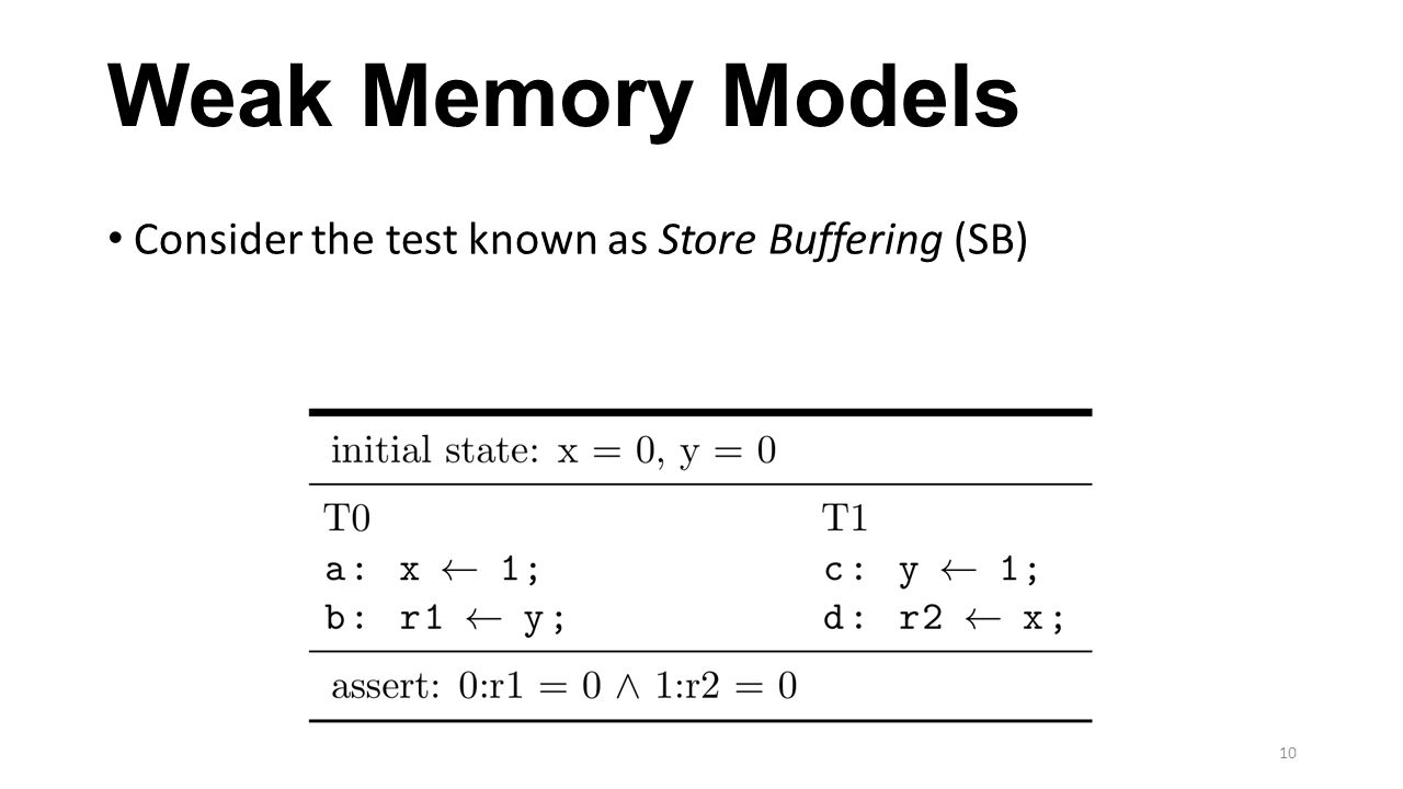 Weak Memory Models 10 Consider the test known as Store Buffering (SB)