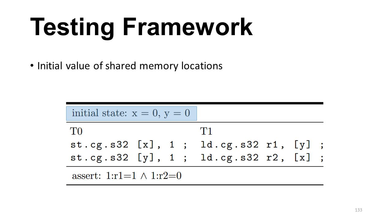 Testing Framework Initial value of shared memory locations 133