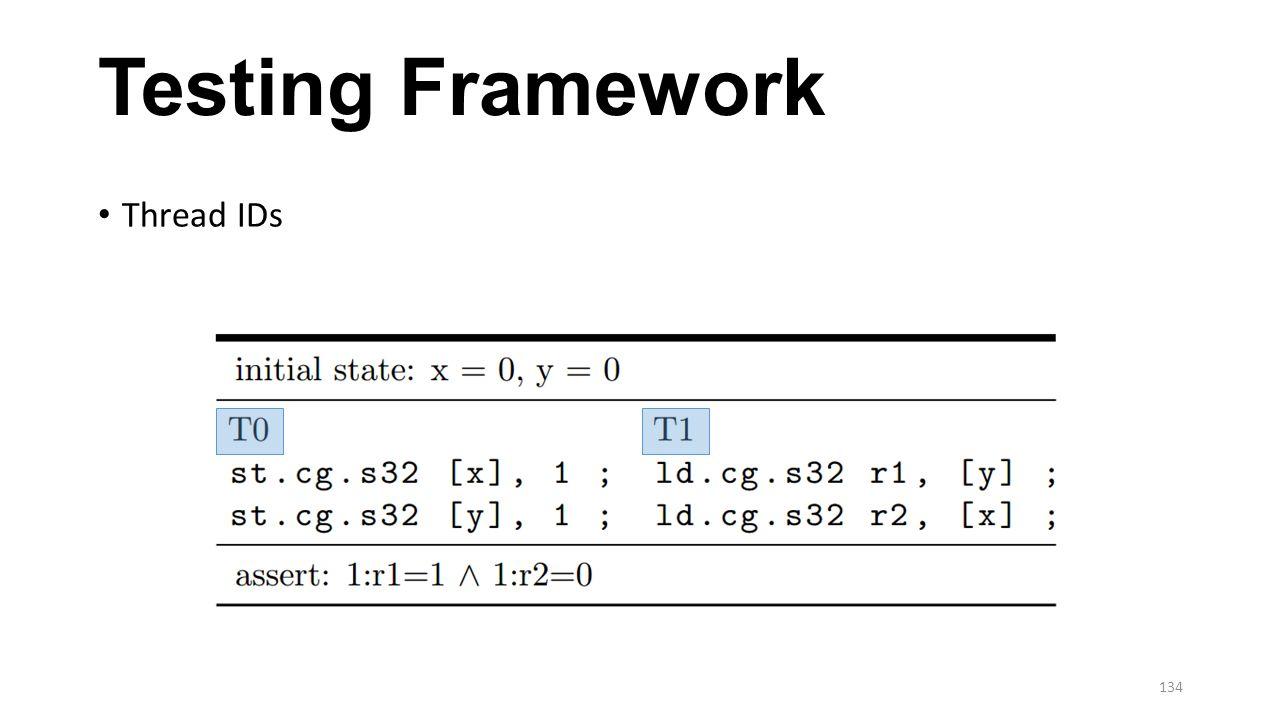 Testing Framework Thread IDs 134