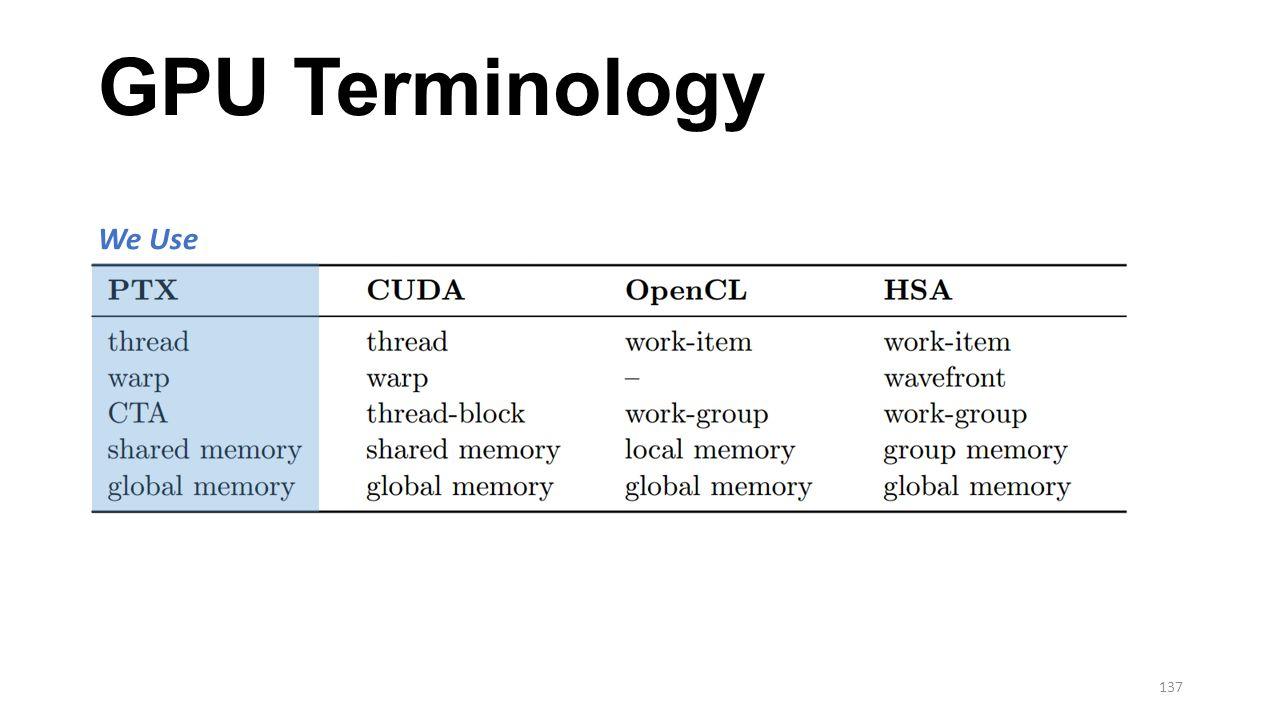 GPU Terminology 137 We Use